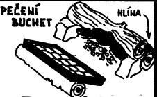 pecene-buchty-ohen